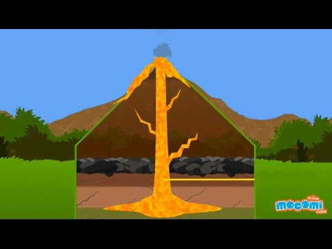 What is a Volcano? Facts & Information | Mocomi Kids