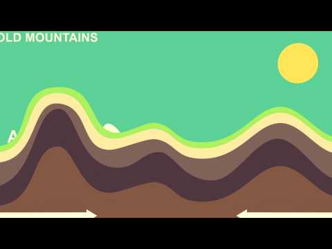 Key Stage 2: Mountains, volcanoes and earthquakes