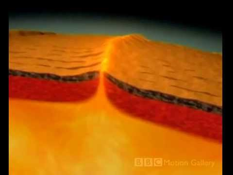 How Volcanoes Form