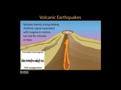Volcanic Monitoring Animations #3:  Earthquakes