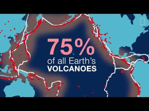 Volcanoes 101    Mr. Geos