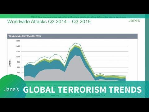 Intel Briefing: Global Terrorism Trends 2019